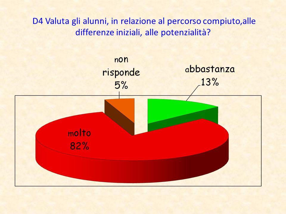 D4 Valuta gli alunni, in relazione al percorso compiuto,alle differenze iniziali, alle potenzialità