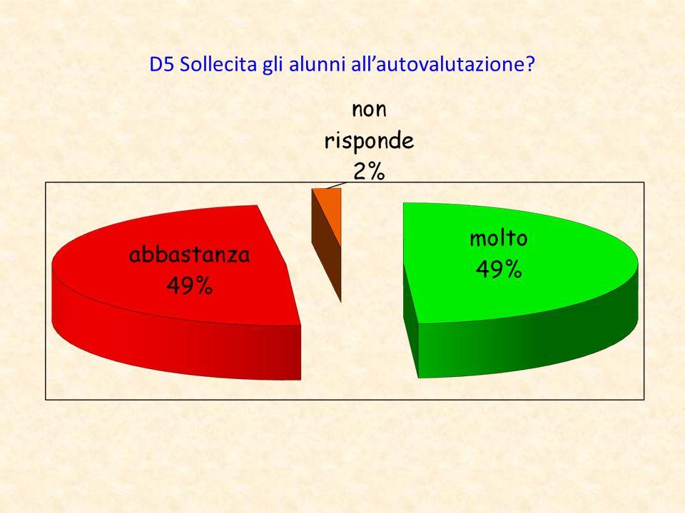 D5 Sollecita gli alunni allautovalutazione?