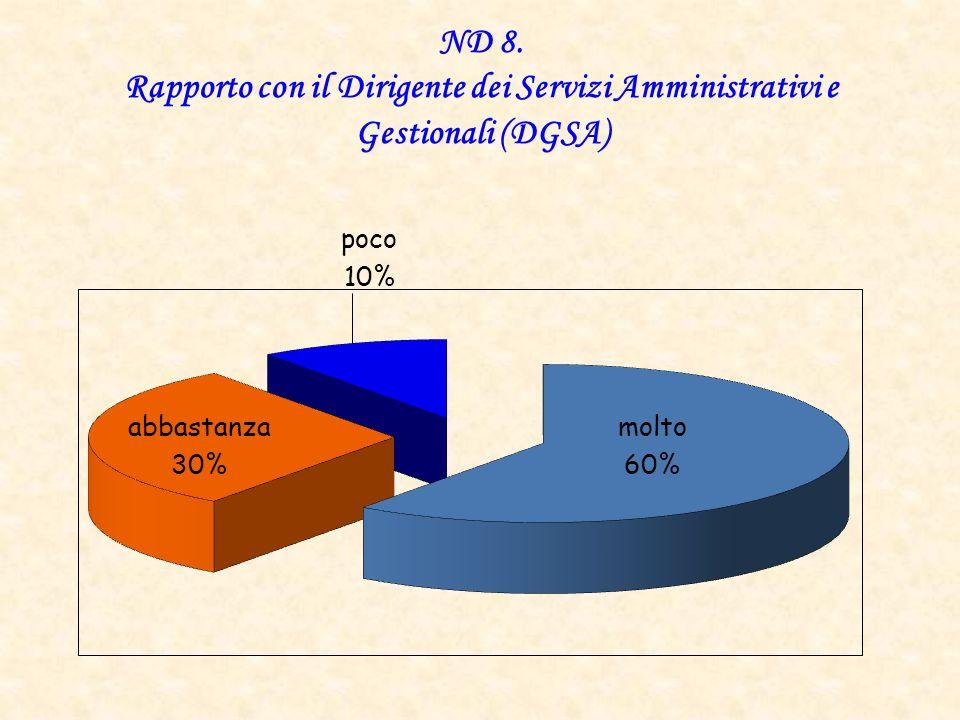ND 8. Rapporto con il Dirigente dei Servizi Amministrativi e Gestionali (DGSA)