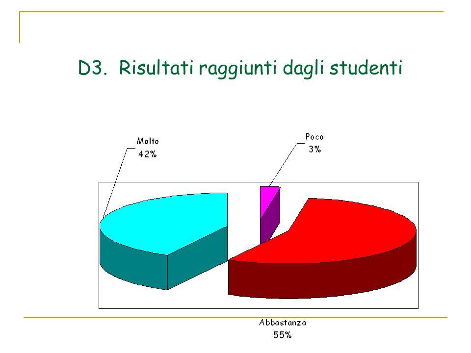 D3. Risultati raggiunti dagli studenti