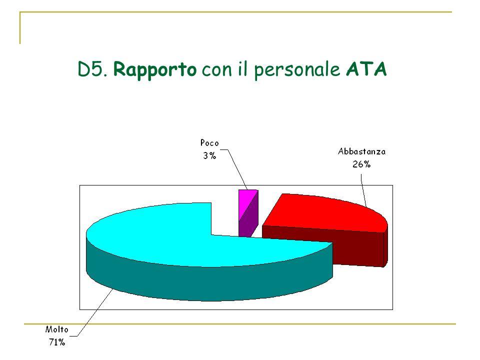 D5. Rapporto con il personale ATA