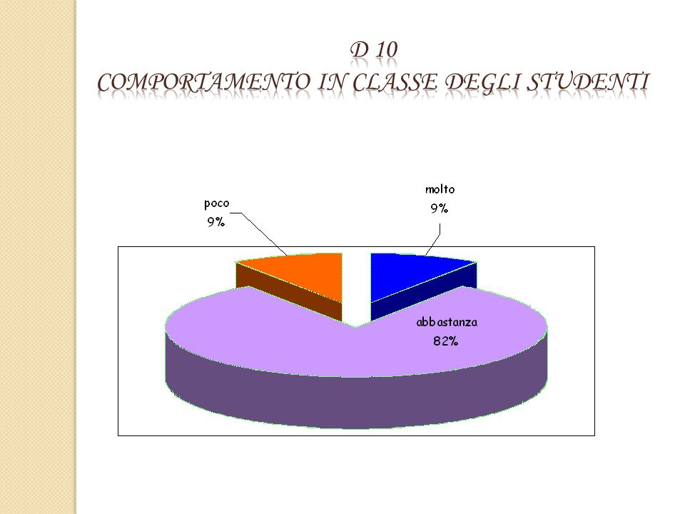 D 9 Impegno nello studio degli studenti
