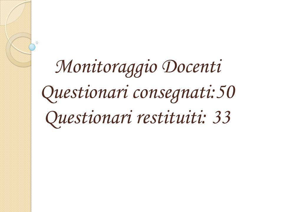 Monitoraggio Docenti Questionari consegnati:50 Questionari restituiti: 33