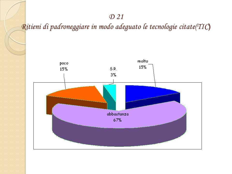 D 20 Considera adeguata alle necessità la dotazione degli strumenti tecnologici dellinformazione e delle comunicazioni (TIC )
