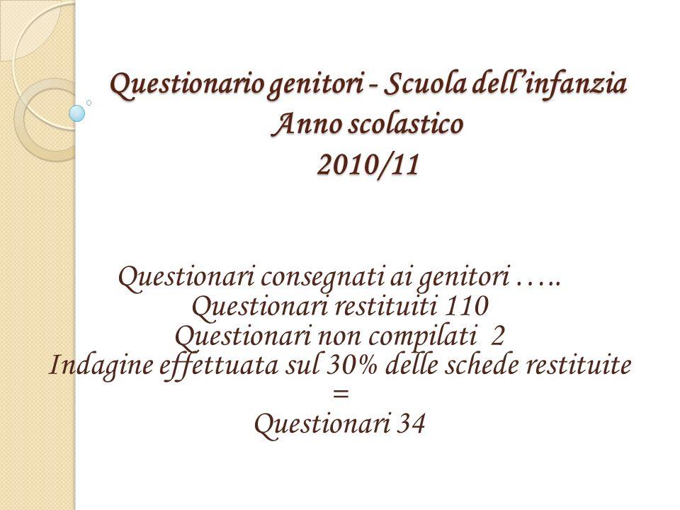Questionario genitori - Scuola dellinfanzia Anno scolastico 2010/11 Questionari consegnati ai genitori …..