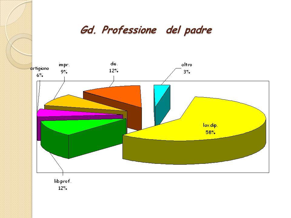 G17. La trasparenza degli atti e attività svolte dalla scuola