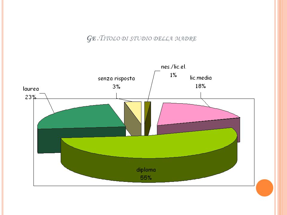 G E.T ITOLO DI STUDIO DELLA MADRE