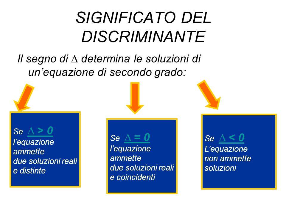 SIGNIFICATO DEL DISCRIMINANTE Il segno di determina le soluzioni di unequazione di secondo grado: Se > 0 > 0 lequazione ammette due soluzioni reali e distinte Se = 0 = 0 lequazione ammette due soluzioni reali e coincidenti Se < 0 < 0 Lequazione non ammette soluzioni