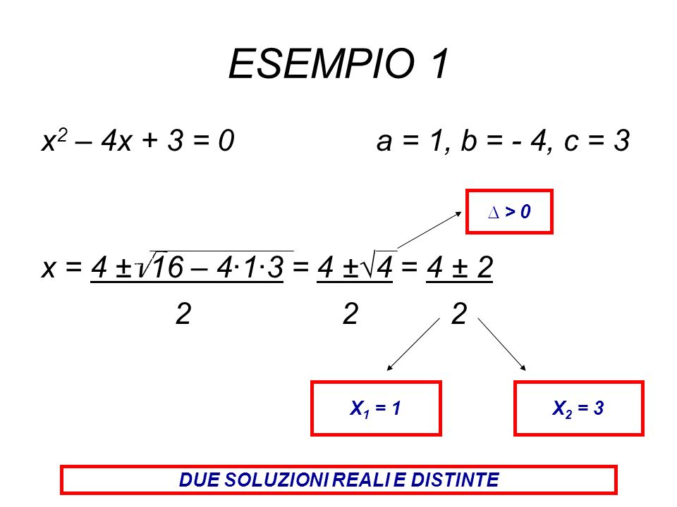 ESEMPIO 1 x 2 – 4x + 3 = 0 a = 1, b = - 4, c = 3 x = 4 ± 16 – 4·1·3 = 4 ±4 = 4 ± 2 2 2 2 > 0 X 1 = 1 X 2 = 3 DUE SOLUZIONI REALI E DISTINTE