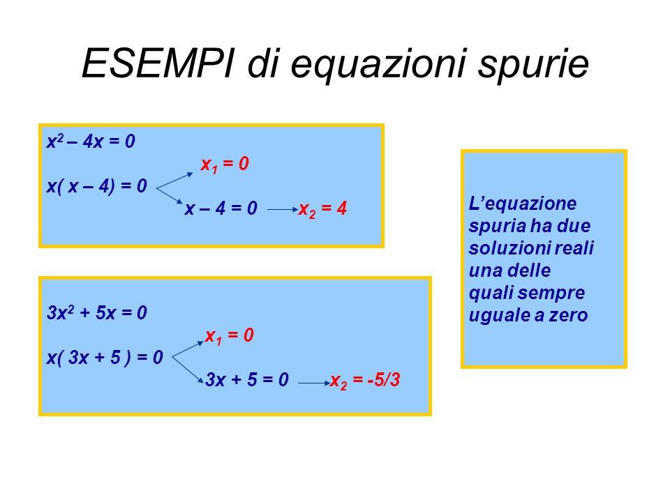 ESEMPI di equazioni spurie x 2 – 4x = 0 x 1 = 0 x( x – 4) = 0 x – 4 = 0 x 2 = 4 3x 2 + 5x = 0 x 1 = 0 x( 3x + 5 ) = 0 3x + 5 = 0 x 2 = -5/3 Lequazione spuria ha due soluzioni reali una delle quali sempre uguale a zero