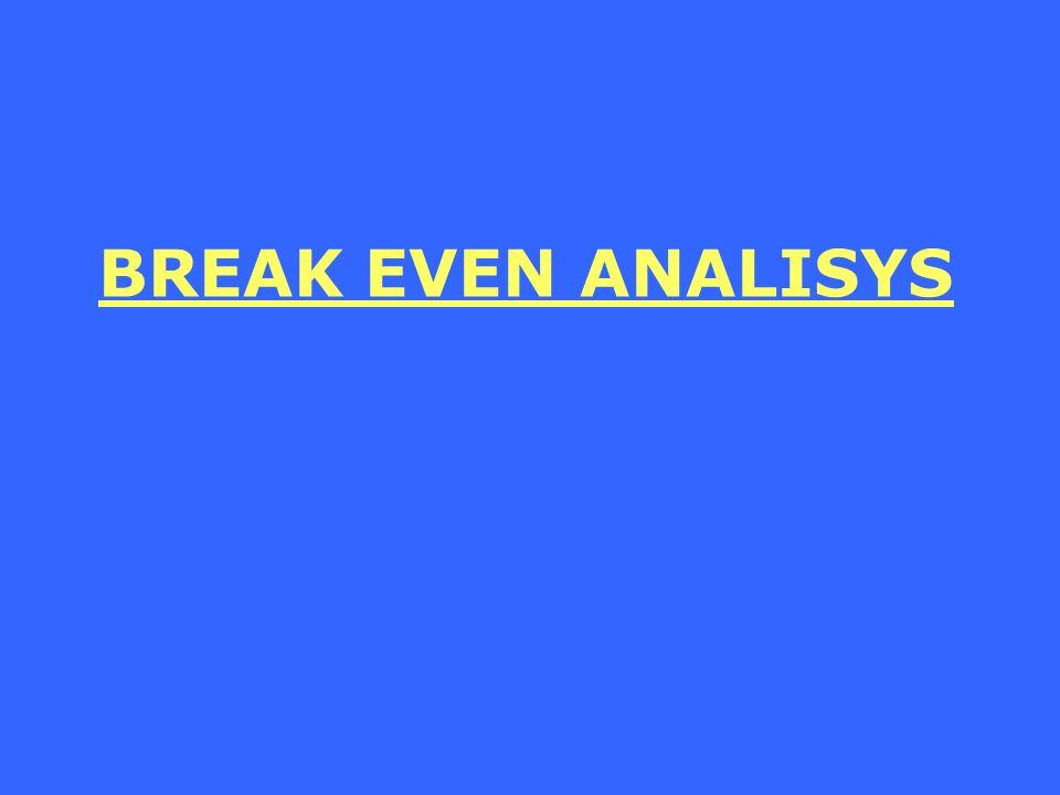 BREAK EVEN ANALISYS