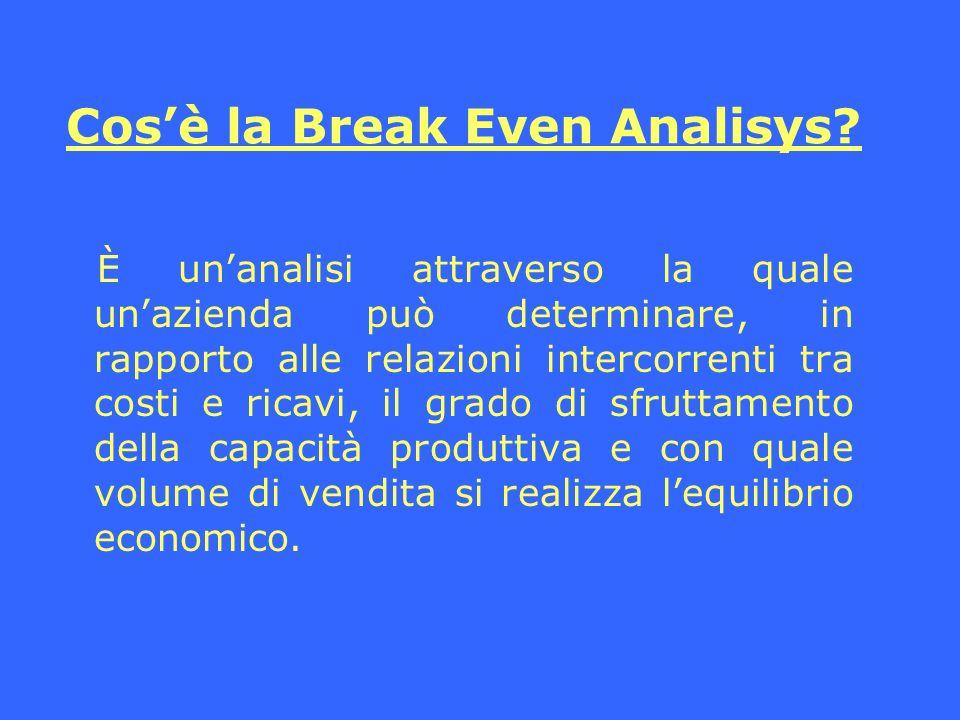 Cosè la Break Even Analisys? È unanalisi attraverso la quale unazienda può determinare, in rapporto alle relazioni intercorrenti tra costi e ricavi, i
