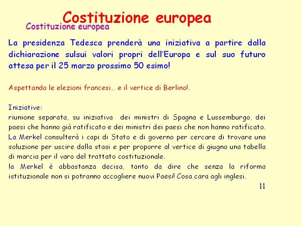 Costituzione europea