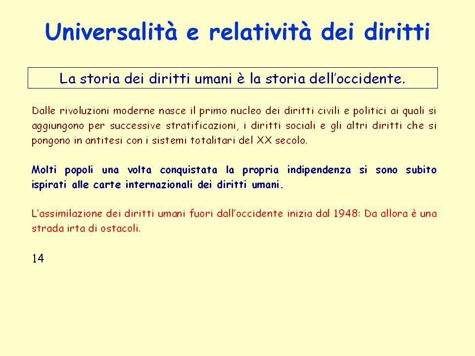 Universalità e relatività dei diritti