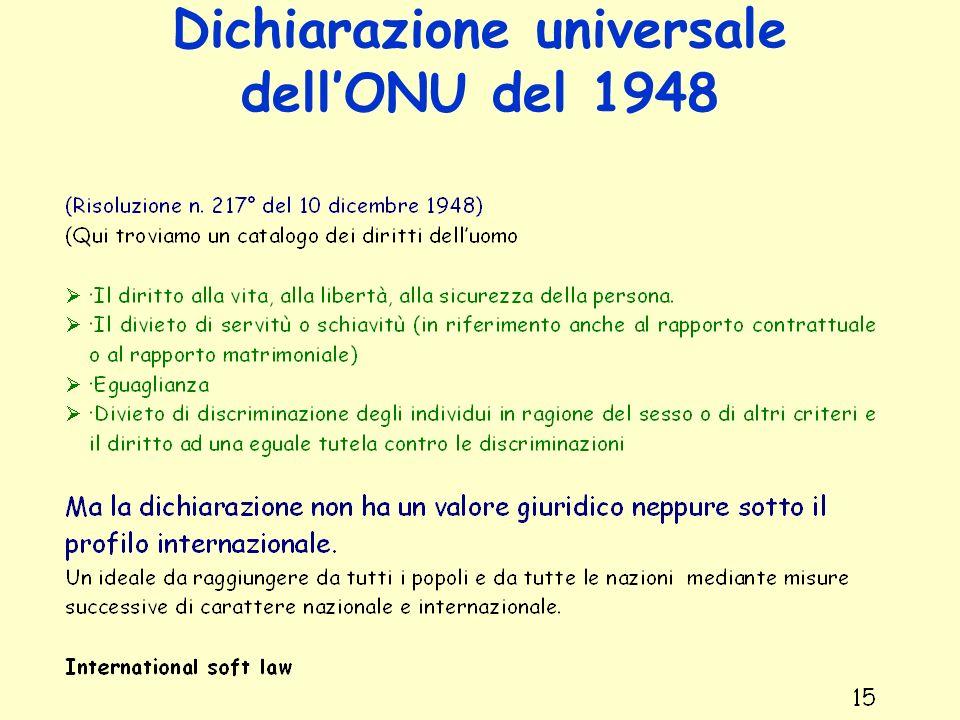 Dichiarazione universale dellONU del 1948