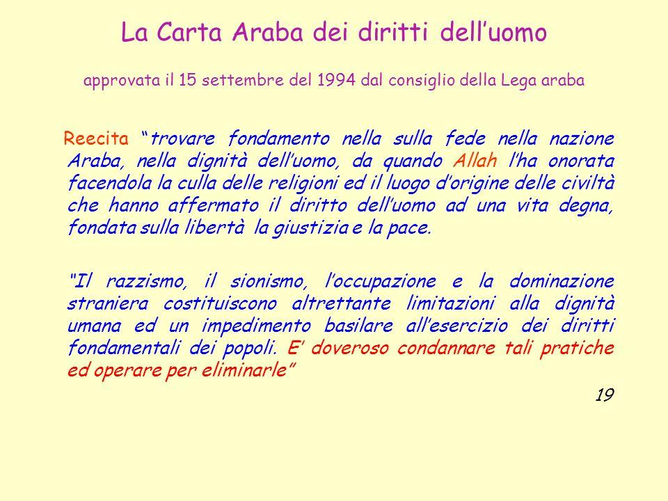 La Carta Araba dei diritti delluomo approvata il 15 settembre del 1994 dal consiglio della Lega araba Reecita trovare fondamento nella sulla fede nell