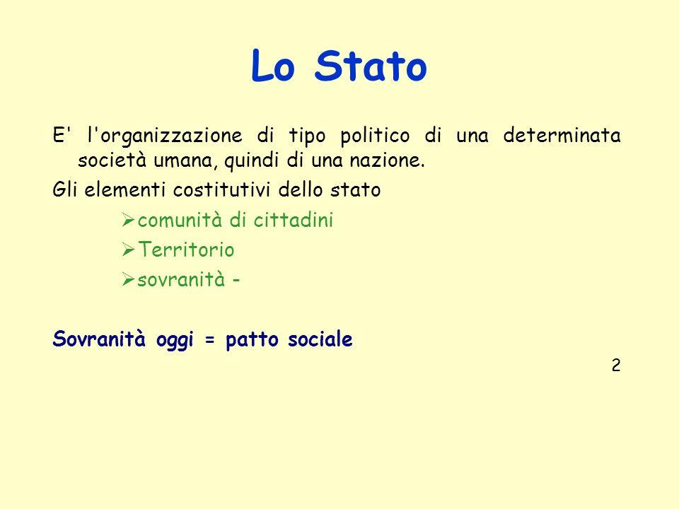 Lo Stato E' l'organizzazione di tipo politico di una determinata società umana, quindi di una nazione. Gli elementi costitutivi dello stato comunità d