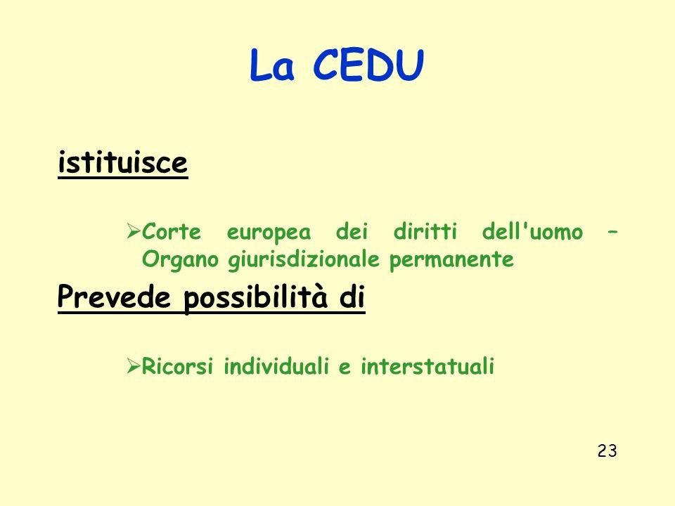 La CEDU istituisce Corte europea dei diritti dell'uomo – Organo giurisdizionale permanente Prevede possibilità di Ricorsi individuali e interstatuali