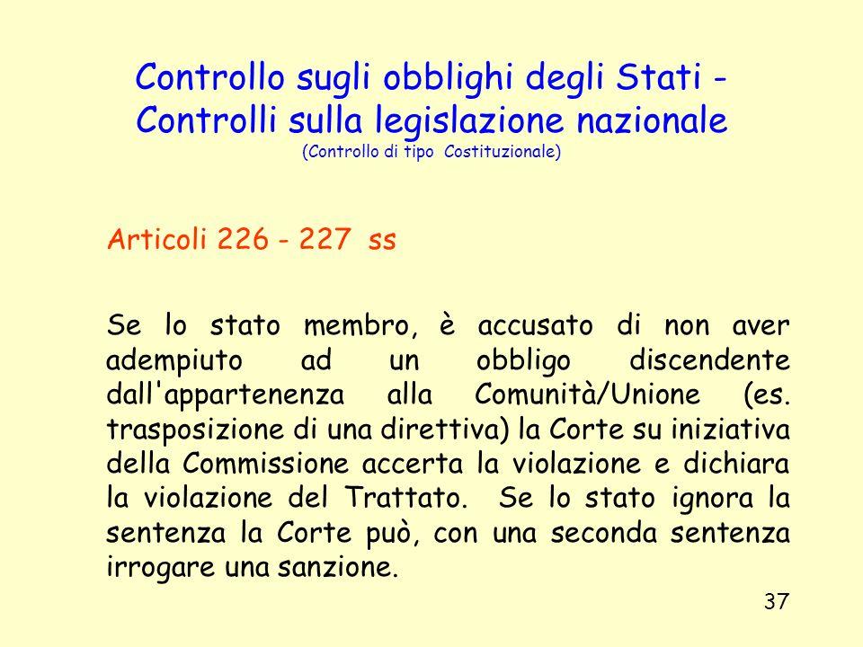 Controllo sugli obblighi degli Stati - Controlli sulla legislazione nazionale (Controllo di tipo Costituzionale) Articoli 226 - 227 ss Se lo stato mem