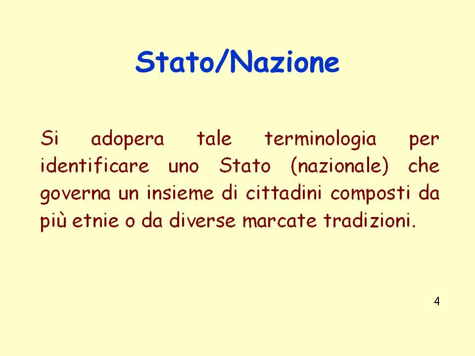 Stato/Nazione