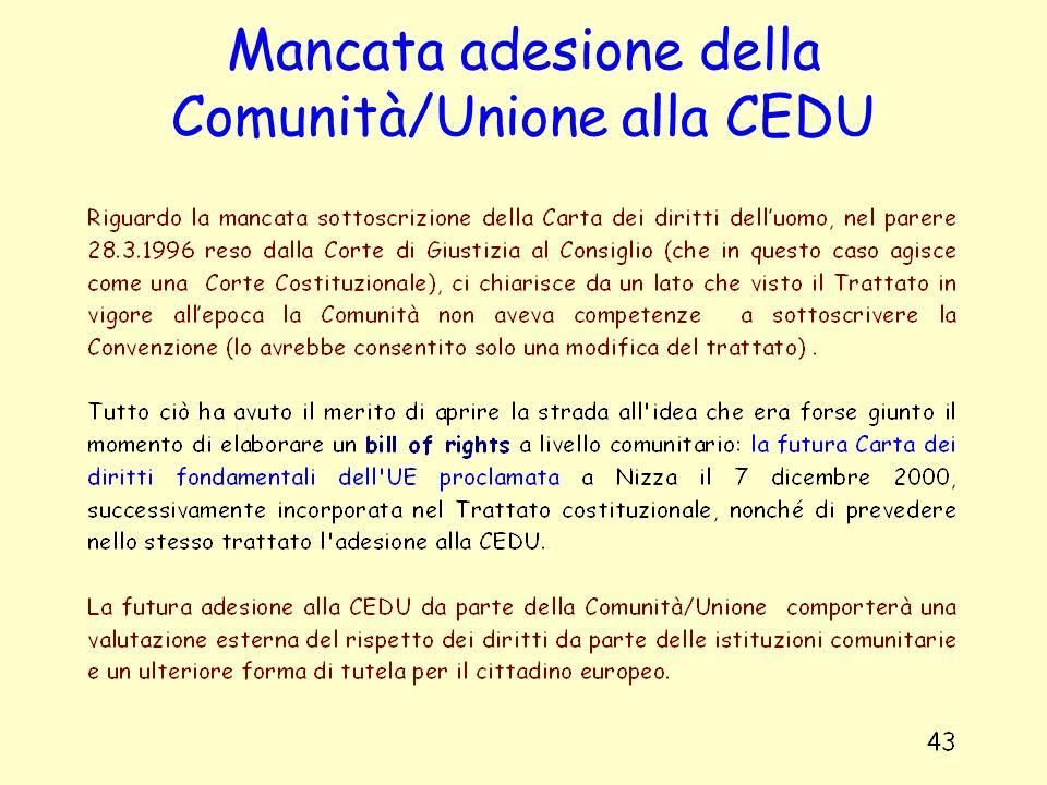 Mancata adesione della Comunità/Unione alla CEDU