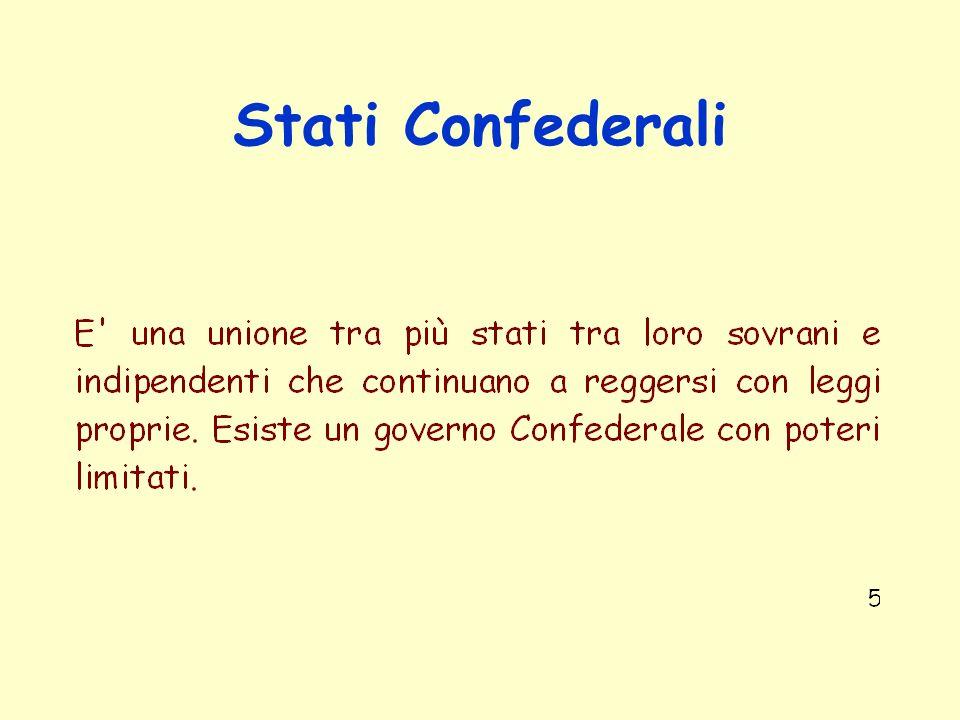 Stati Confederali