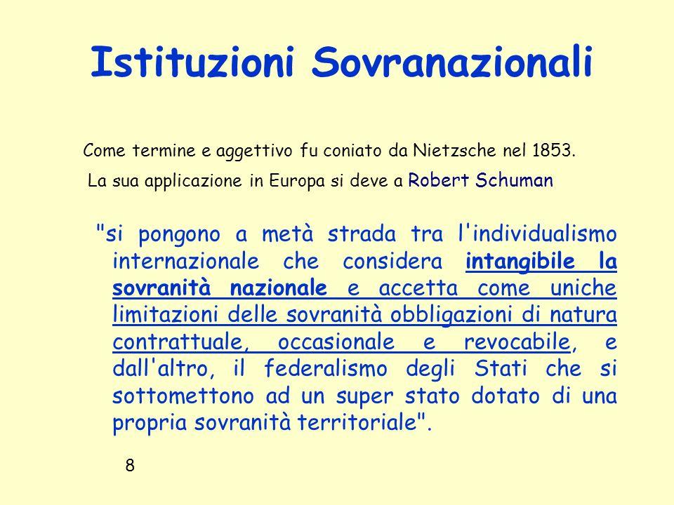 Istituzioni Sovranazionali Come termine e aggettivo fu coniato da Nietzsche nel 1853. La sua applicazione in Europa si deve a Robert Schuman