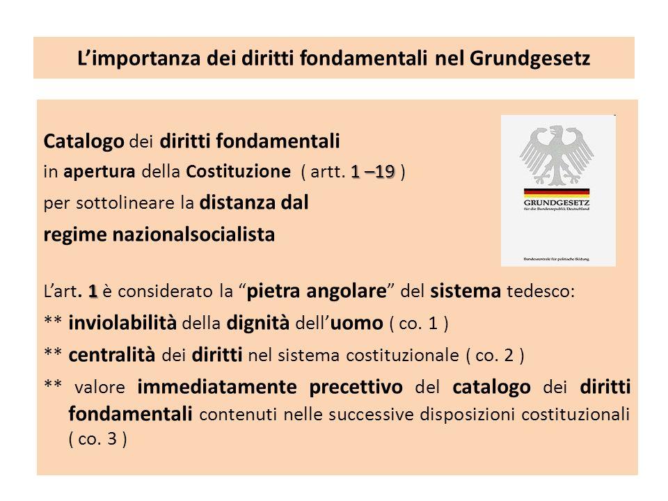 Limportanza dei diritti fondamentali nel Grundgesetz Catalogo dei diritti fondamentali 1 –19 in apertura della Costituzione ( artt.