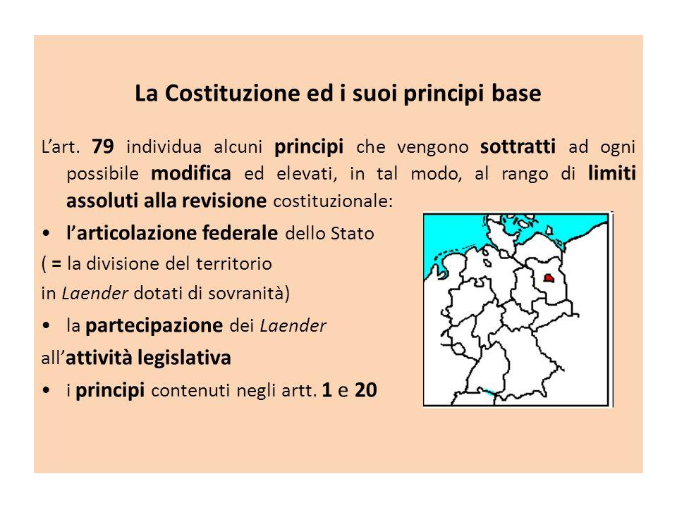 La Costituzione ed i suoi principi base Lart.