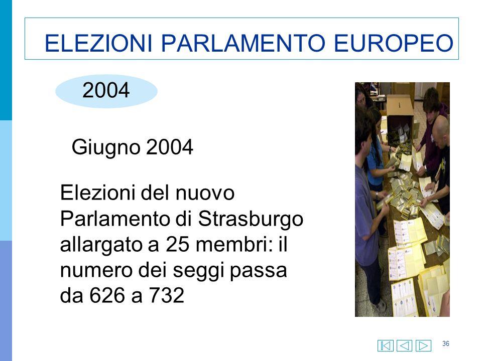 36 ELEZIONI PARLAMENTO EUROPEO 2004 Giugno 2004 Elezioni del nuovo Parlamento di Strasburgo allargato a 25 membri: il numero dei seggi passa da 626 a 732