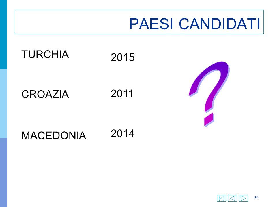 48 PAESI CANDIDATI TURCHIA CROAZIA MACEDONIA 2011 2014 2015