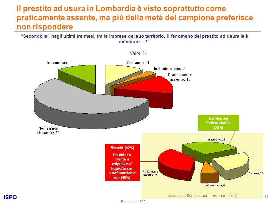 ISPO 11 Il prestito ad usura in Lombardia è visto soprattutto come praticamente assente, ma più della metà del campione preferisce non rispondere Seco