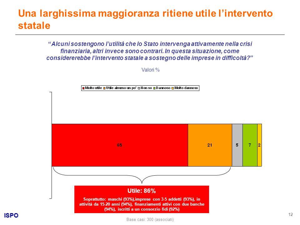 ISPO 12 Alcuni sostengono lutilità che lo Stato intervenga attivamente nella crisi finanziaria, altri invece sono contrari.