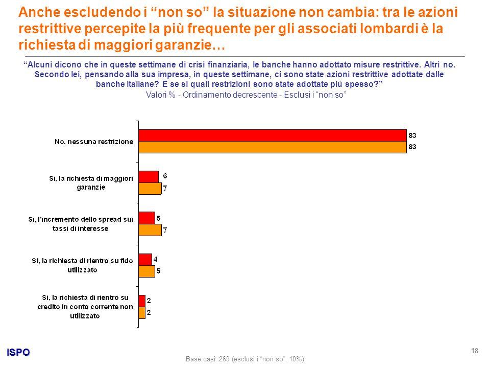 ISPO 18 Alcuni dicono che in queste settimane di crisi finanziaria, le banche hanno adottato misure restrittive.