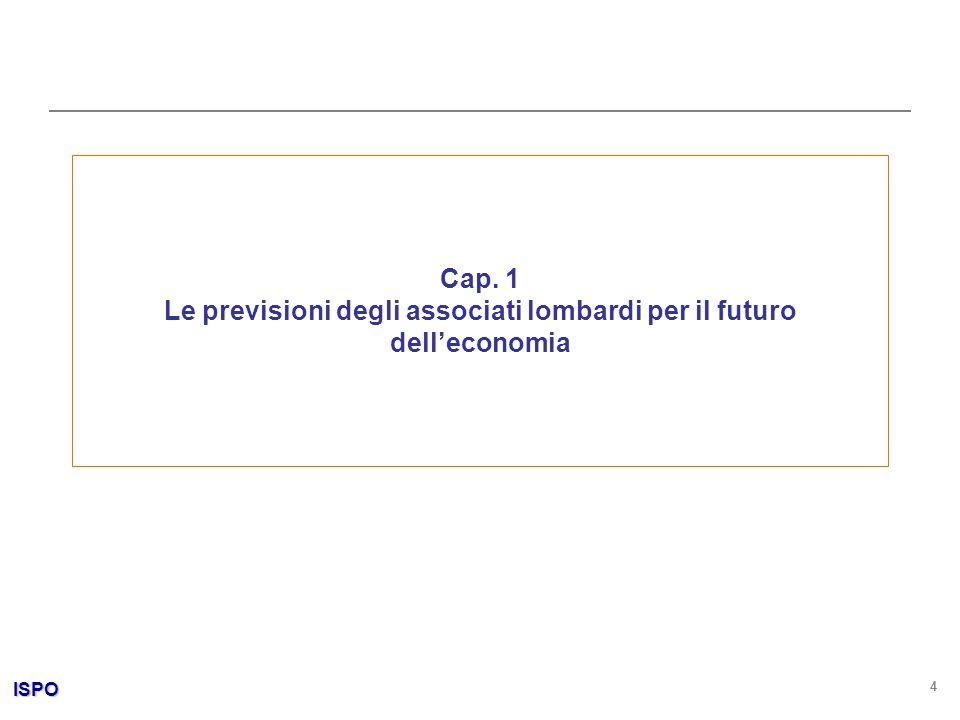 ISPO 5 Secondo Lei, nei prossimi mesi, la SITUAZIONE ECONOMICA italiana avrà… Valori % - Dati aggregati - Esclusi i Non so Più della metà degli associati lombardi si aspetta un peggioramento della situazione economica italiana generale Base casi: 286 (Non so = 5%) 55-64enni (59%) Milano e pianura padana (60%) Con finanziamenti attivi (59%) 55-64enni (59%) Milano e pianura padana (60%) Con finanziamenti attivi (59%) Tra chi non ha finanziamenti attivi (23%)