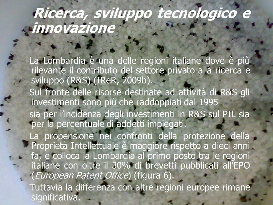 Ricerca, sviluppo tecnologico e innovazione La Lombardia è una delle regioni italiane dove è più rilevante il contributo del settore privato alla ricerca e sviluppo (R&S) (IReR, 2009b).