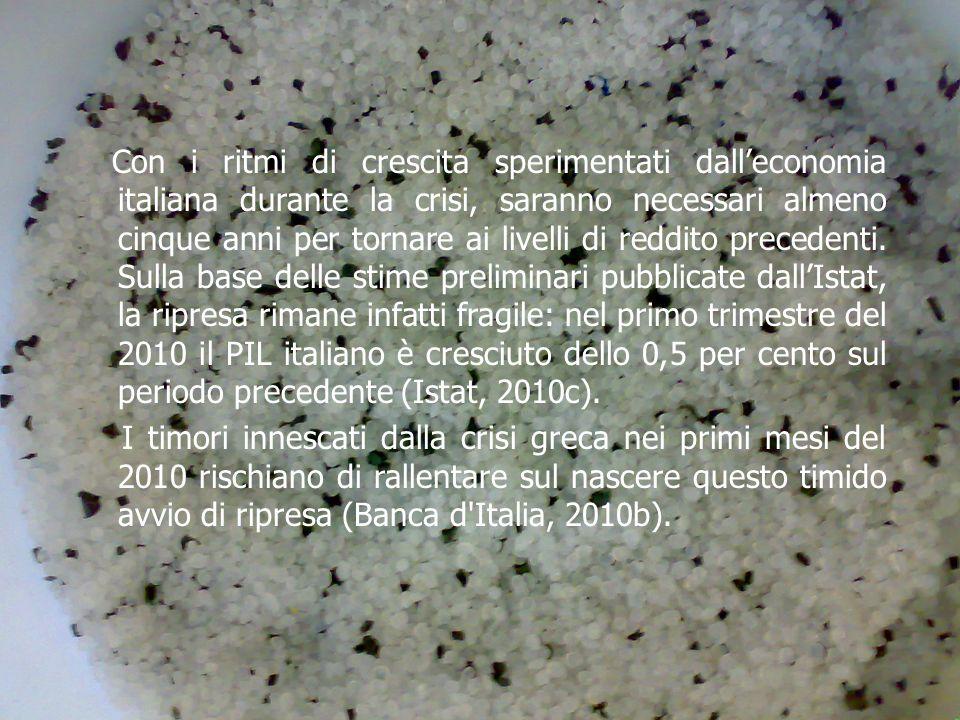Con i ritmi di crescita sperimentati dalleconomia italiana durante la crisi, saranno necessari almeno cinque anni per tornare ai livelli di reddito precedenti.