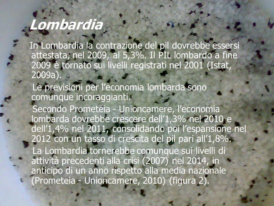 Lombardia In Lombardia la contrazione del pil dovrebbe essersi attestata, nel 2009, al 5,3%.