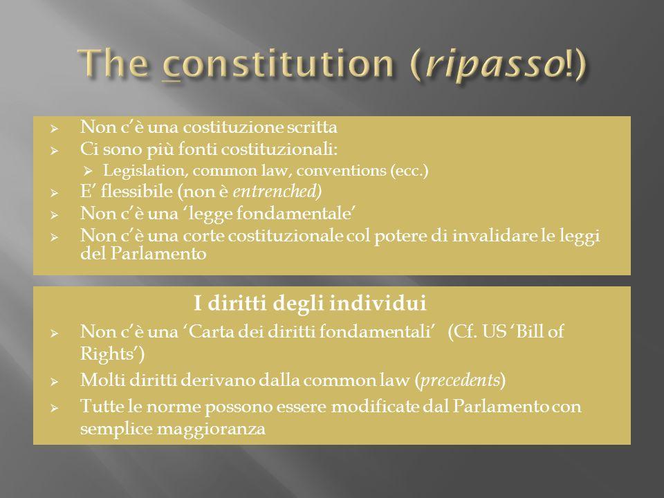 Non cè una costituzione scritta Ci sono più fonti costituzionali: Legislation, common law, conventions (ecc.) E flessibile (non è entrenched) Non cè una legge fondamentale Non cè una corte costituzionale col potere di invalidare le leggi del Parlamento I diritti degli individui Non cè una Carta dei diritti fondamentali (Cf.