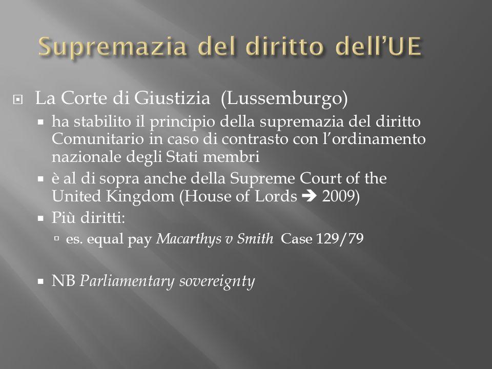 La Corte di Giustizia (Lussemburgo) ha stabilito il principio della supremazia del diritto Comunitario in caso di contrasto con lordinamento nazionale degli Stati membri è al di sopra anche della Supreme Court of the United Kingdom (House of Lords 2009) Più diritti: es.