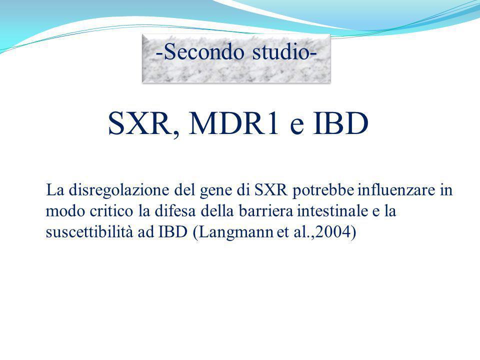 SXR, MDR1 e IBD La disregolazione del gene di SXR potrebbe influenzare in modo critico la difesa della barriera intestinale e la suscettibilità ad IBD