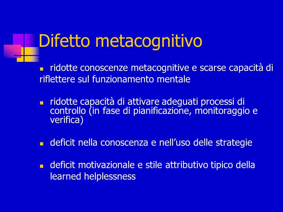 Difetto metacognitivo ridotte conoscenze metacognitive e scarse capacità di riflettere sul funzionamento mentale ridotte capacità di attivare adeguati
