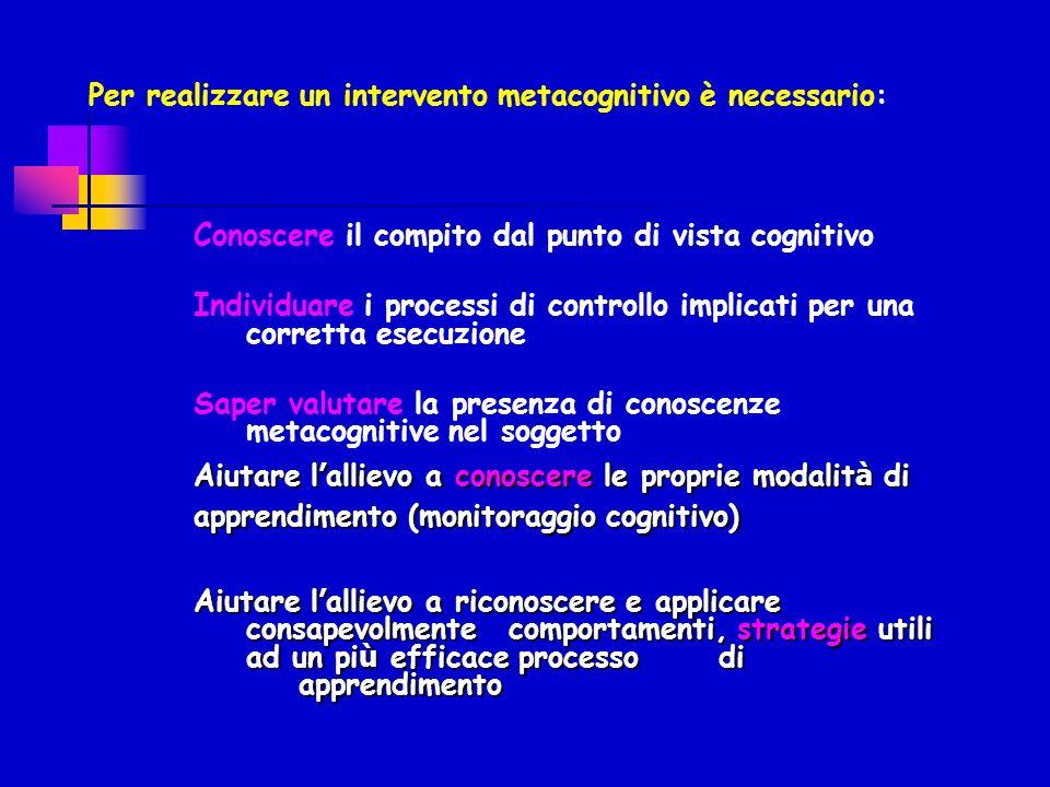 Per realizzare un intervento metacognitivo è necessario: Conoscere il compito dal punto di vista cognitivo Individuare i processi di controllo implica