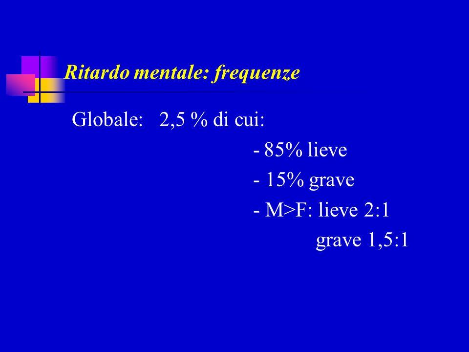 Ritardo mentale: frequenze Globale: 2,5 % di cui: - 85% lieve - 15% grave - M>F: lieve 2:1 grave 1,5:1