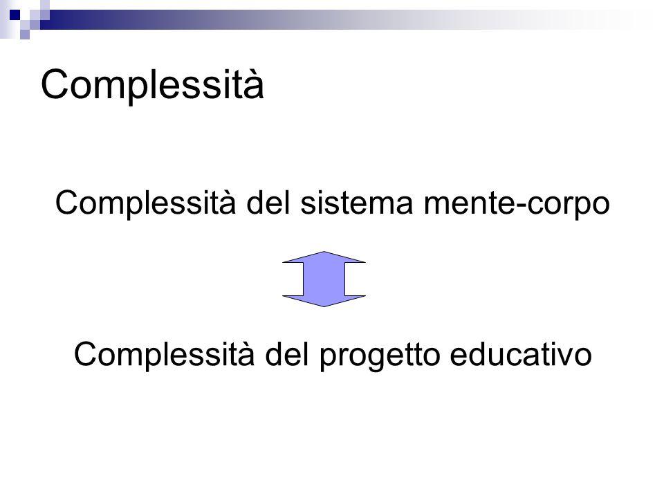 Complessità Complessità del sistema mente-corpo Complessità del progetto educativo