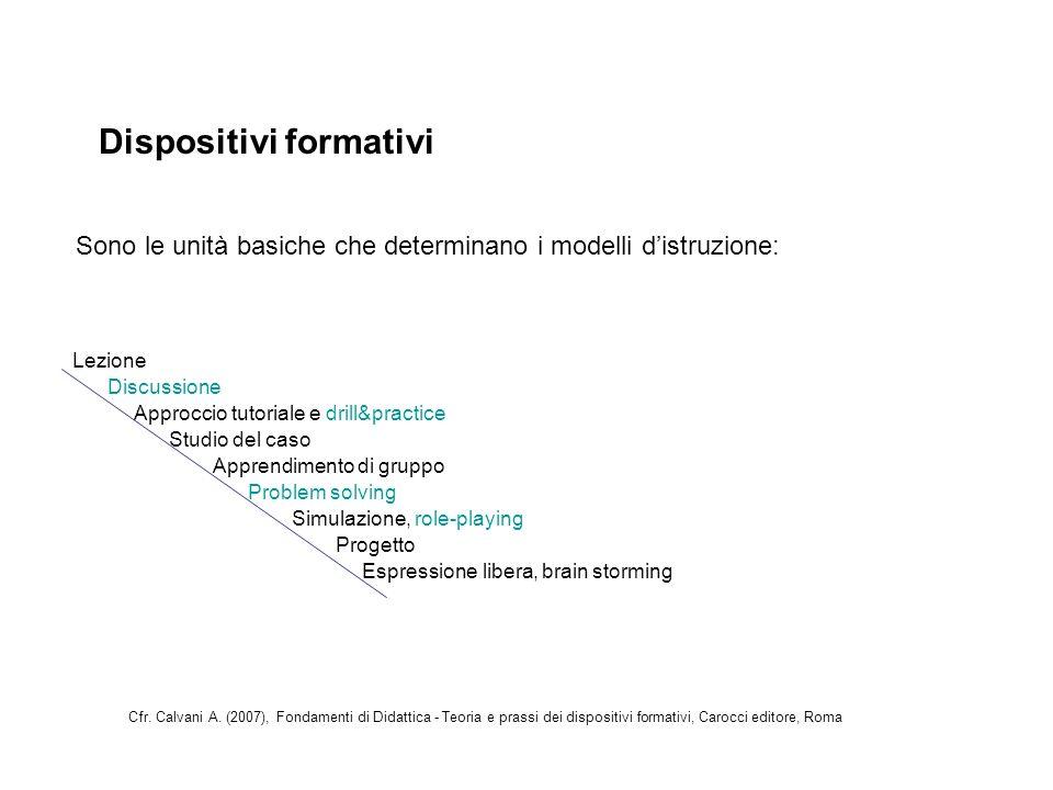Dispositivi formativi Sono le unità basiche che determinano i modelli distruzione: Lezione Approccio tutoriale e drill&practice Discussione Studio del
