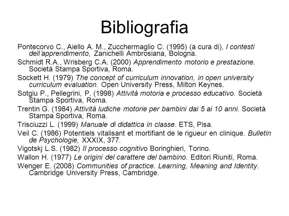 Bibliografia Pontecorvo C., Aiello A. M., Zucchermaglio C. (1995) (a cura di), I contesti dellapprendimento, Zanichelli Ambrosiana, Bologna. Schmidt R
