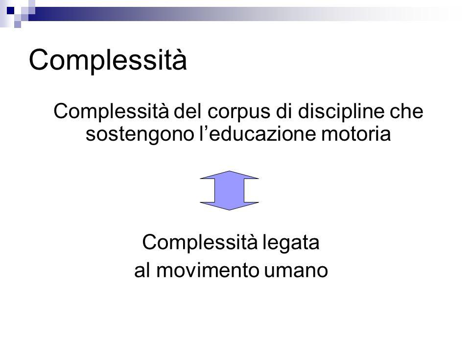 Complessità Complessità del corpus di discipline che sostengono leducazione motoria Complessità legata al movimento umano