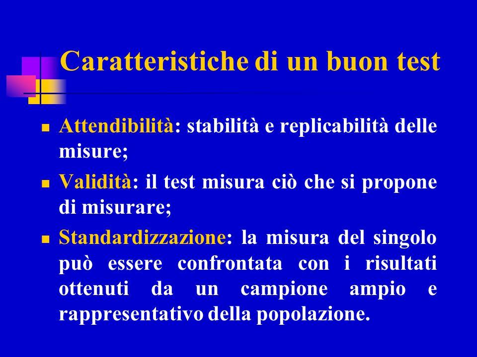 Caratteristiche di un buon test Attendibilità: stabilità e replicabilità delle misure; Validità: il test misura ciò che si propone di misurare; Standa