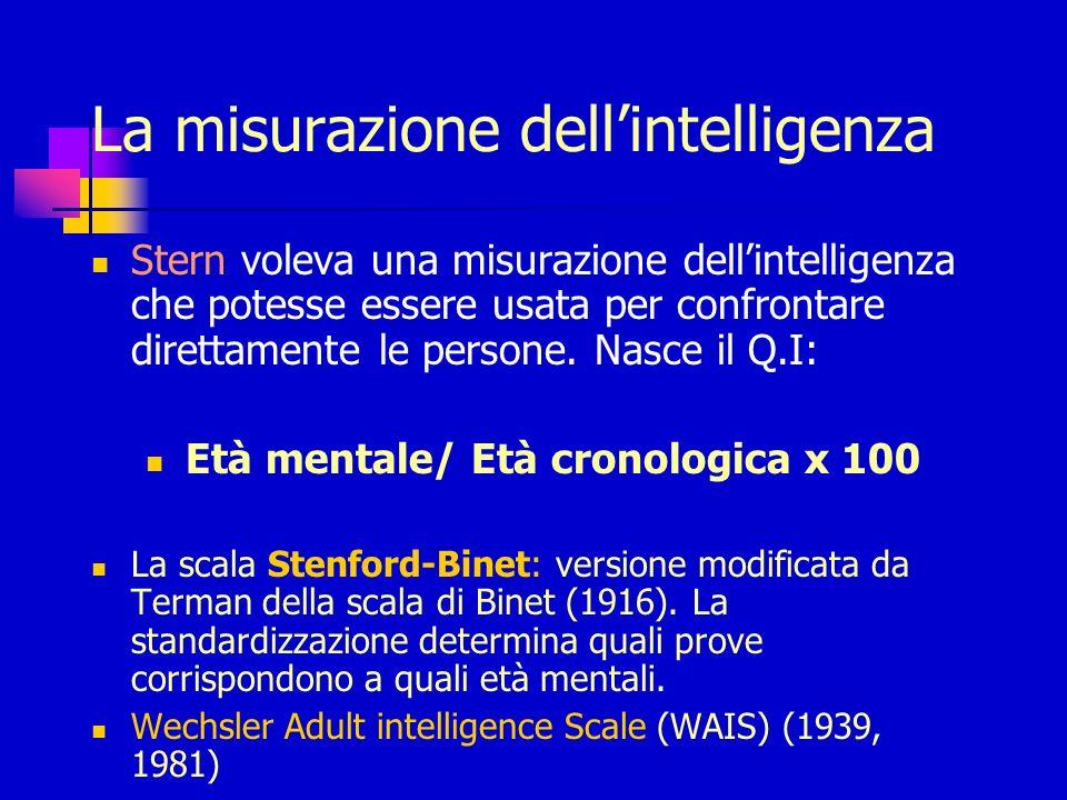La misurazione dellintelligenza Stern voleva una misurazione dellintelligenza che potesse essere usata per confrontare direttamente le persone. Nasce